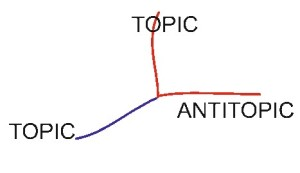 topic ed antitopic 2