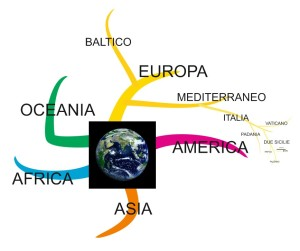world mind map