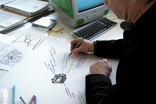 concentrating-on-mindmap