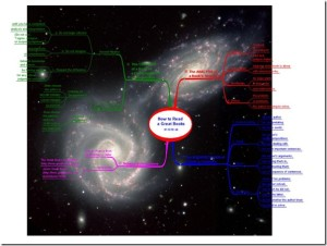 """Read more about the article una mind map """"naturale"""""""