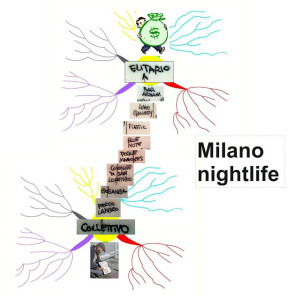 Read more about the article Mind Map Tourist